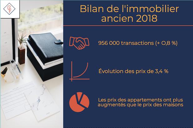 bilan-2018-immobilier-ancien
