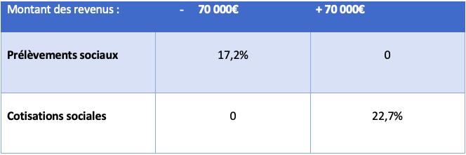 tableau-fiscalite